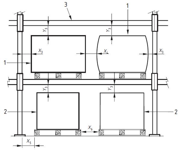 In 3 eenvoudige stappen de minimale liggerlengte in je palletstelling bepalen.